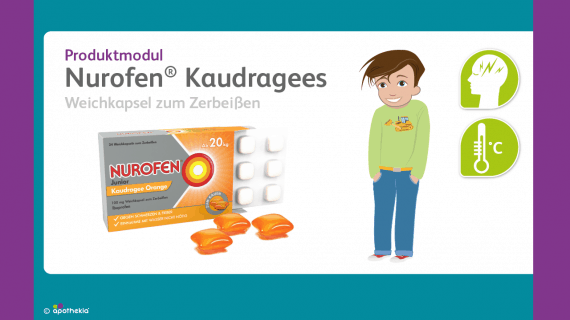 Produktmodul Nurofen